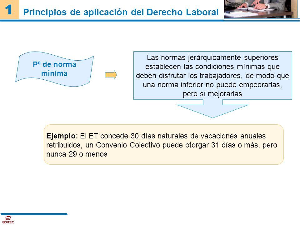 1 Principios de aplicación del Derecho Laboral Pº de norma mínima Las normas jerárquicamente superiores establecen las condiciones mínimas que deben d