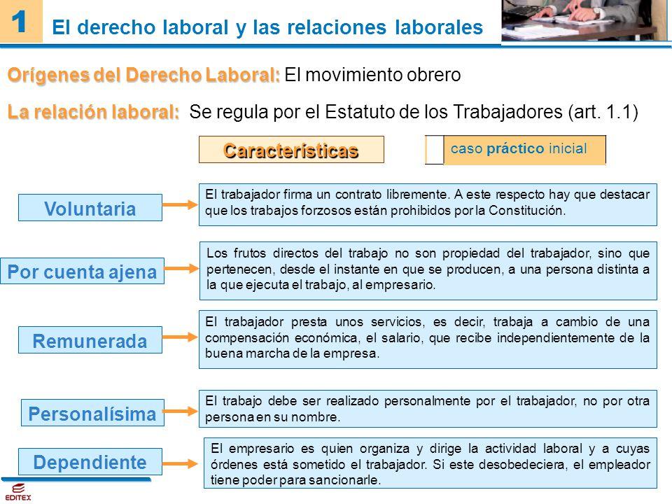1 El derecho laboral y las relaciones laborales Orígenes del Derecho Laboral: Orígenes del Derecho Laboral: El movimiento obrero La relación laboral: