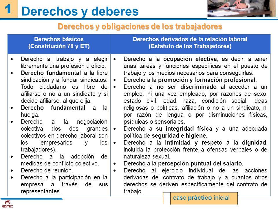 1 Derechos y deberes Derechos y obligaciones de los trabajadores Derechos básicos (Constitución 78 y ET) Derechos derivados de la relación laboral (Es