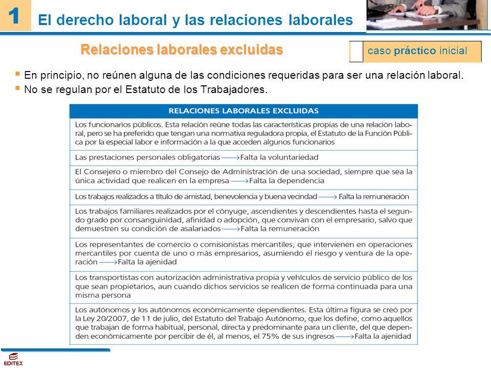 1 El derecho laboral y las relaciones laborales En principio, no reúnen alguna de las condiciones requeridas para ser una relación laboral. No se regu