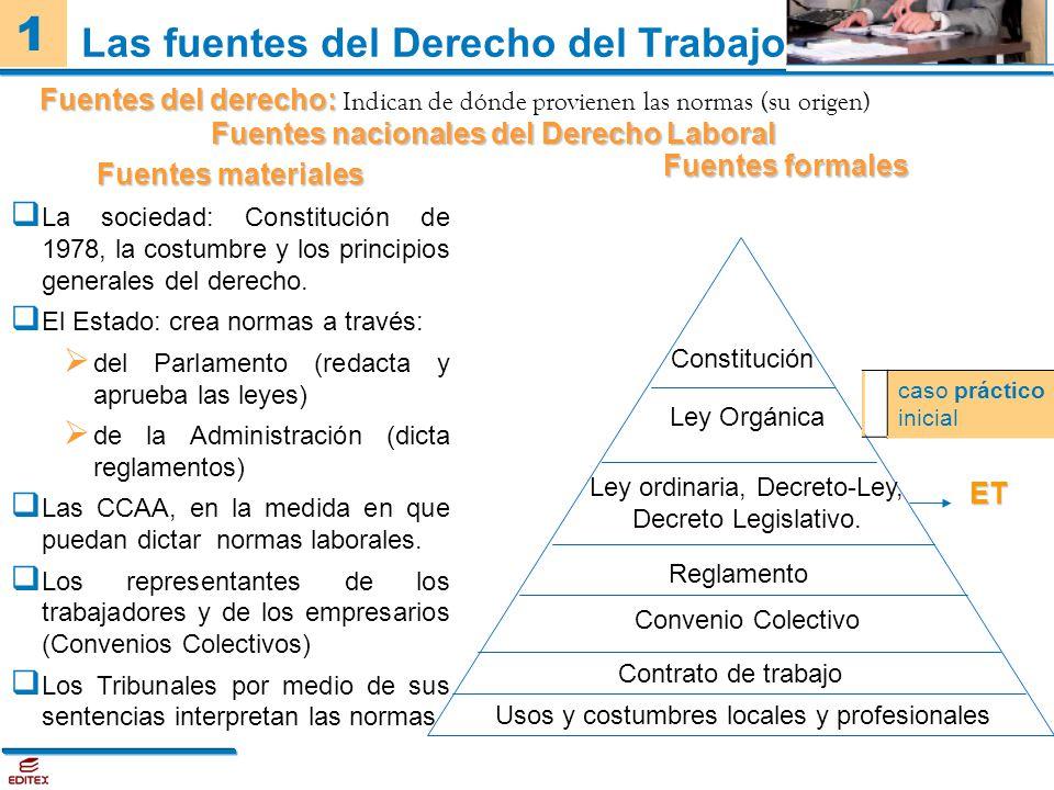 1 Las fuentes del Derecho del Trabajo La Constitución Es la norma española de mayor rango.