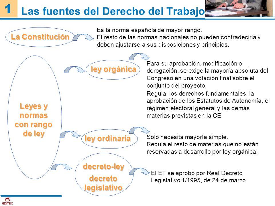 1 Las fuentes del Derecho del Trabajo La Constitución Es la norma española de mayor rango. El resto de las normas nacionales no pueden contradecirla y
