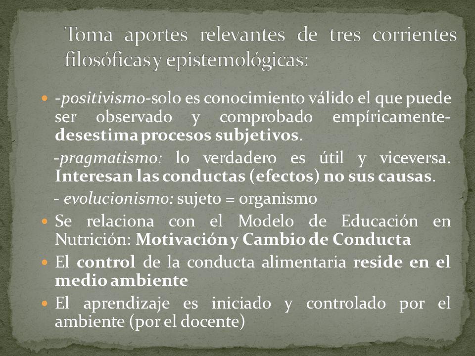 Albert Bandura (1925, Canadá) Se licenció en Psicología en la Universidad de Columbia Británica en 1949. Luego se trasladó a los EEUU y se doctoró en