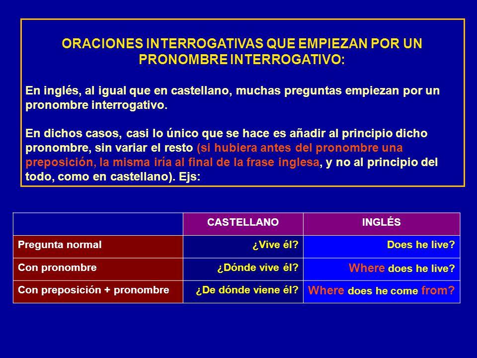ORACIONES INTERROGATIVAS ANÓMALAS Utilizan, como en las negativas, el verbo to be solamente. El paréntesis indica que dicho elemento puede no estar pr