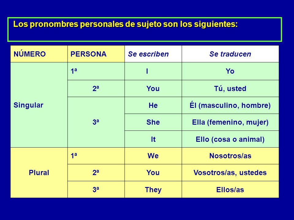 PRONOMBRES PERSONALES Los pronombres son esas palabras que van en el lugar del nombre o sustantivo; si decimos :