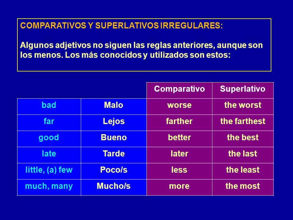 Superlativos Se forman igual que los adjetivos de superioridad: Adjetivos cortos: En lugar de -er se pone -est. Se coloca delante del adjetivo el artí
