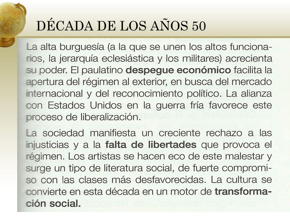DÉCADA DE LOS AÑOS 60
