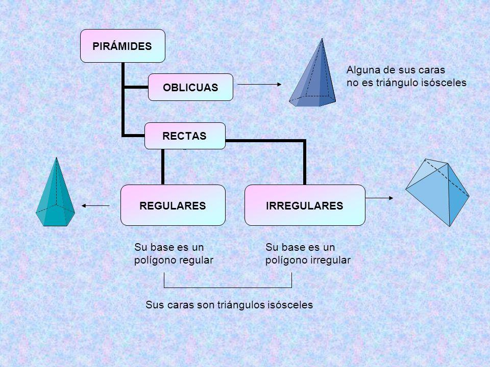 Su base es un polígono regular Su base es un polígono irregular Alguna de sus caras no es triángulo isósceles Sus caras son triángulos isósceles