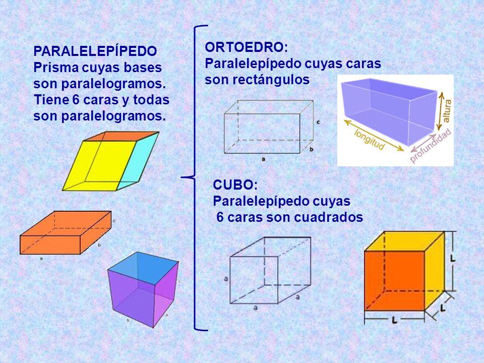 PARALELEPÍPEDO Prisma cuyas bases son paralelogramos. Tiene 6 caras y todas son paralelogramos. ORTOEDRO: Paralelepípedo cuyas caras son rectángulos C