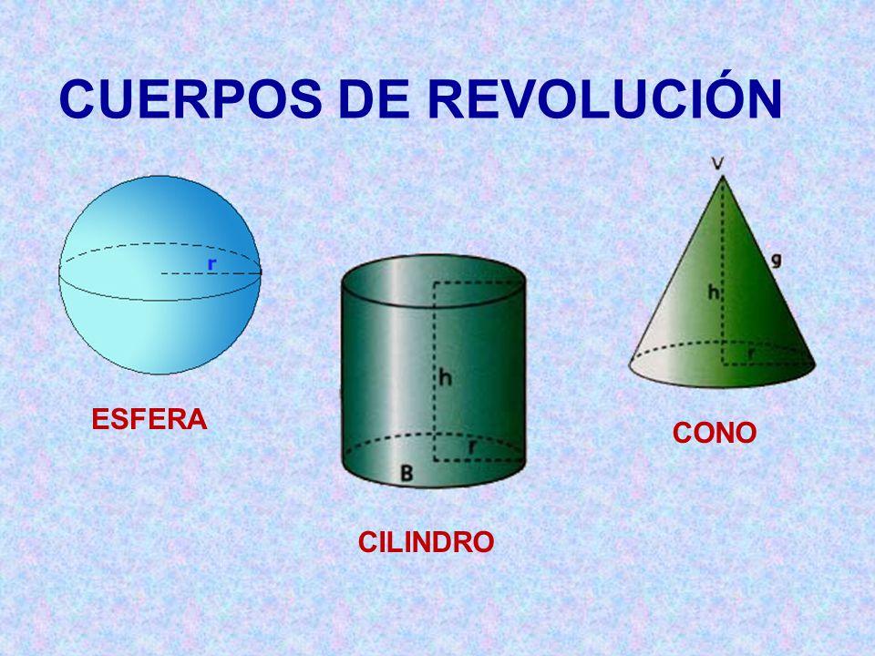 CUERPOS DE REVOLUCIÓN ESFERA CILINDRO CONO