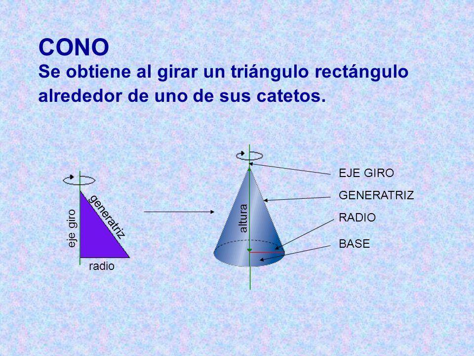 Se obtiene al girar un triángulo rectángulo alrededor de uno de sus catetos. radio generatriz eje giro altura EJE GIRO GENERATRIZ RADIO BASE CONO