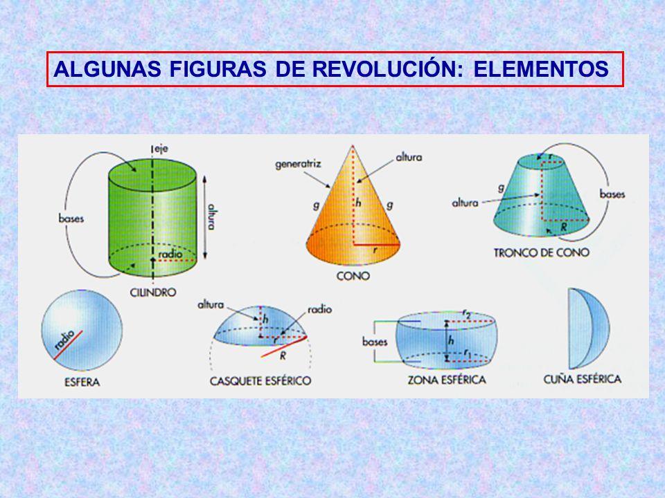 ALGUNAS FIGURAS DE REVOLUCIÓN: ELEMENTOS