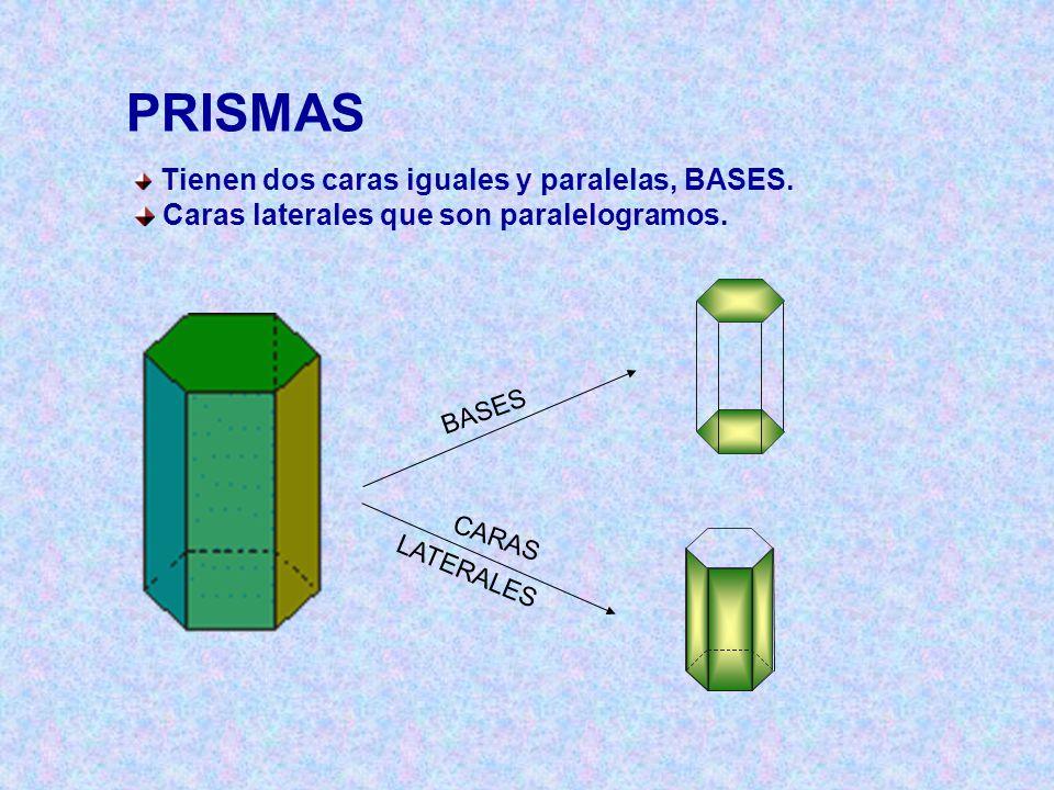 BASES CARAS LATERALES PRISMAS Tienen dos caras iguales y paralelas, BASES. Caras laterales que son paralelogramos.