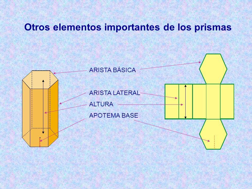 ARISTA BÁSICA ARISTA LATERAL ALTURA APOTEMA BASE Otros elementos importantes de los prismas