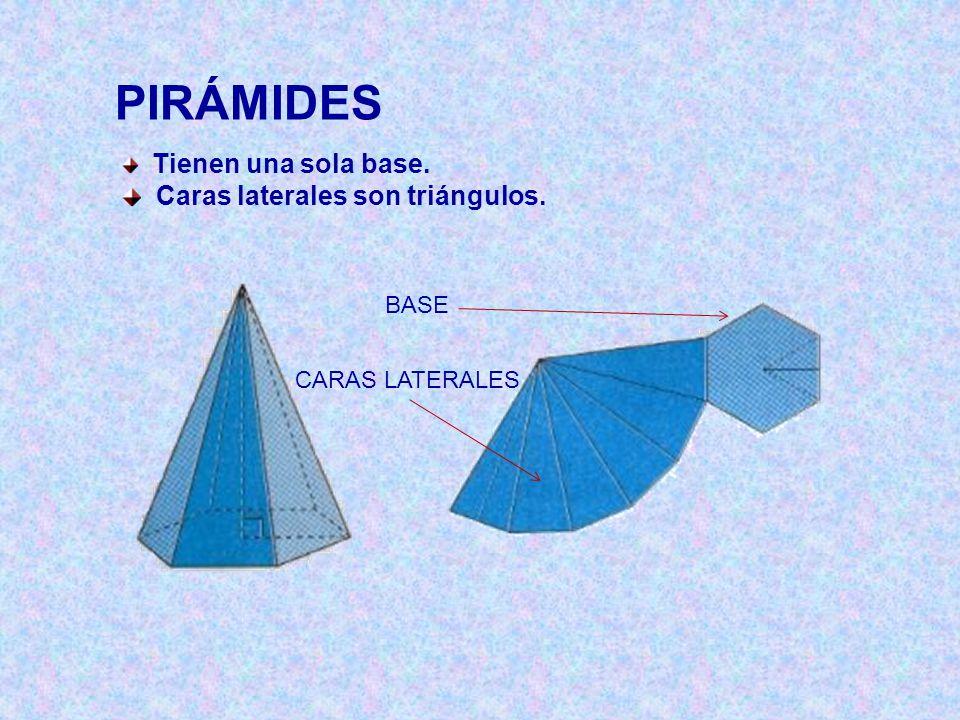 PIRÁMIDES Tienen una sola base. Caras laterales son triángulos. CARAS LATERALES BASE