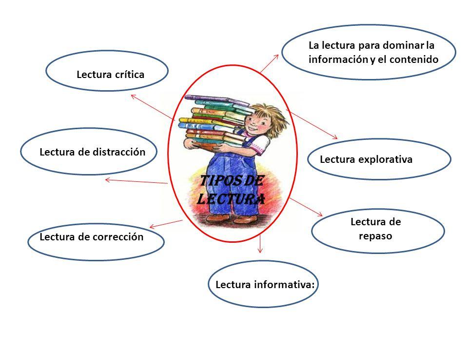 La lectura para dominar la información y el contenido Lectura explorativa Lectura de repaso Lectura informativa: Lectura de corrección Lectura de dist
