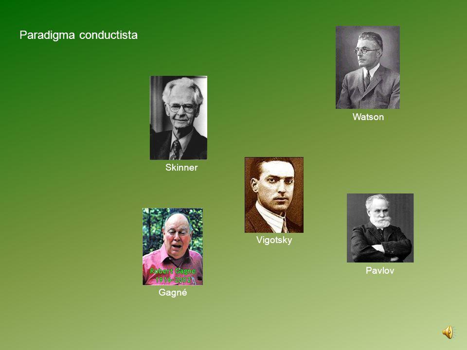 Paradigma conductista Watson Pavlov Skinner Vigotsky Gagné