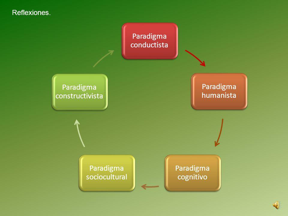 Paradigma Constructivista Ausubel Vigotsky Piaget Bruner
