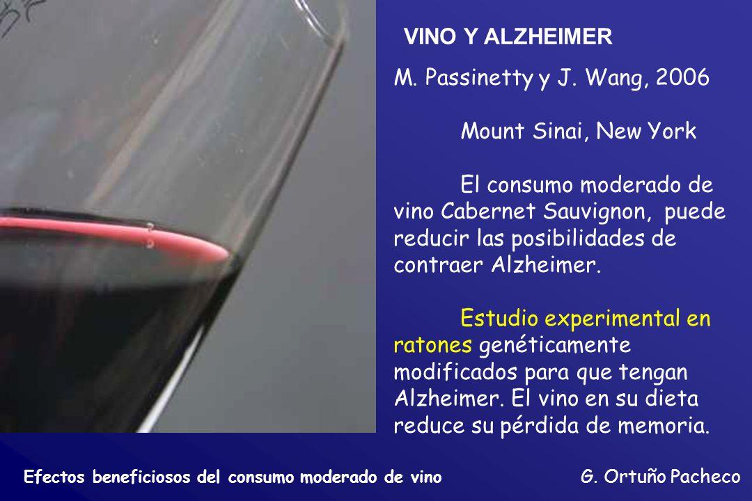 Efectos beneficiosos del consumo moderado de vino G. Ortuño Pacheco M. Passinetty y J. Wang, 2006 Mount Sinai, New York El consumo moderado de vino Ca