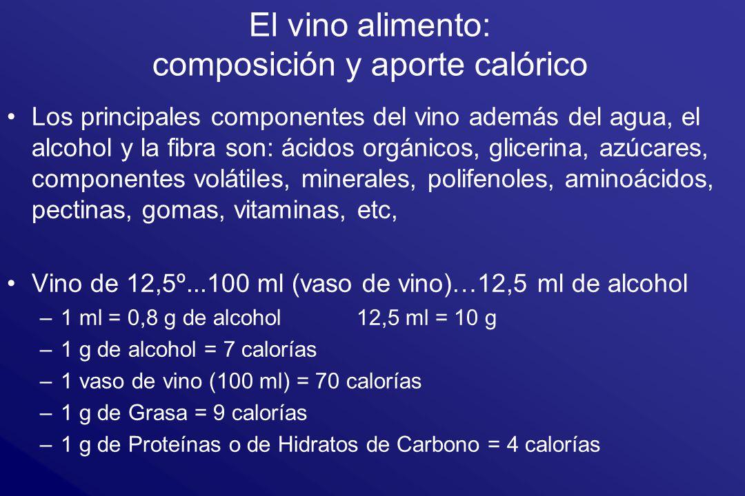 El vino alimento: composición y aporte calórico Los principales componentes del vino además del agua, el alcohol y la fibra son: ácidos orgánicos, gli