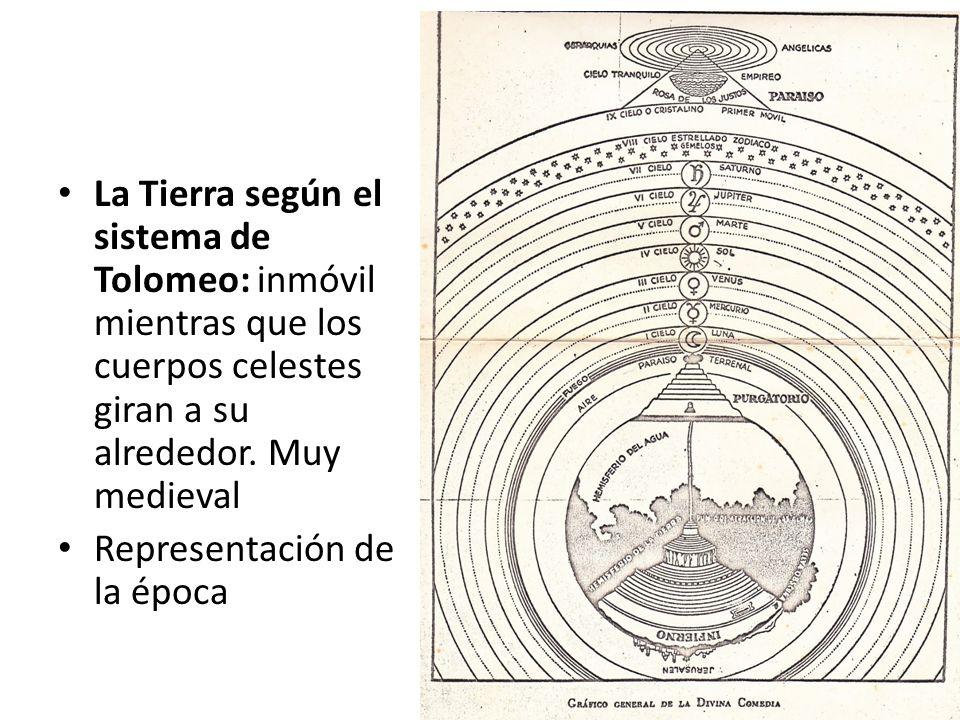 La Tierra según el sistema de Tolomeo: inmóvil mientras que los cuerpos celestes giran a su alrededor. Muy medieval Representación de la época
