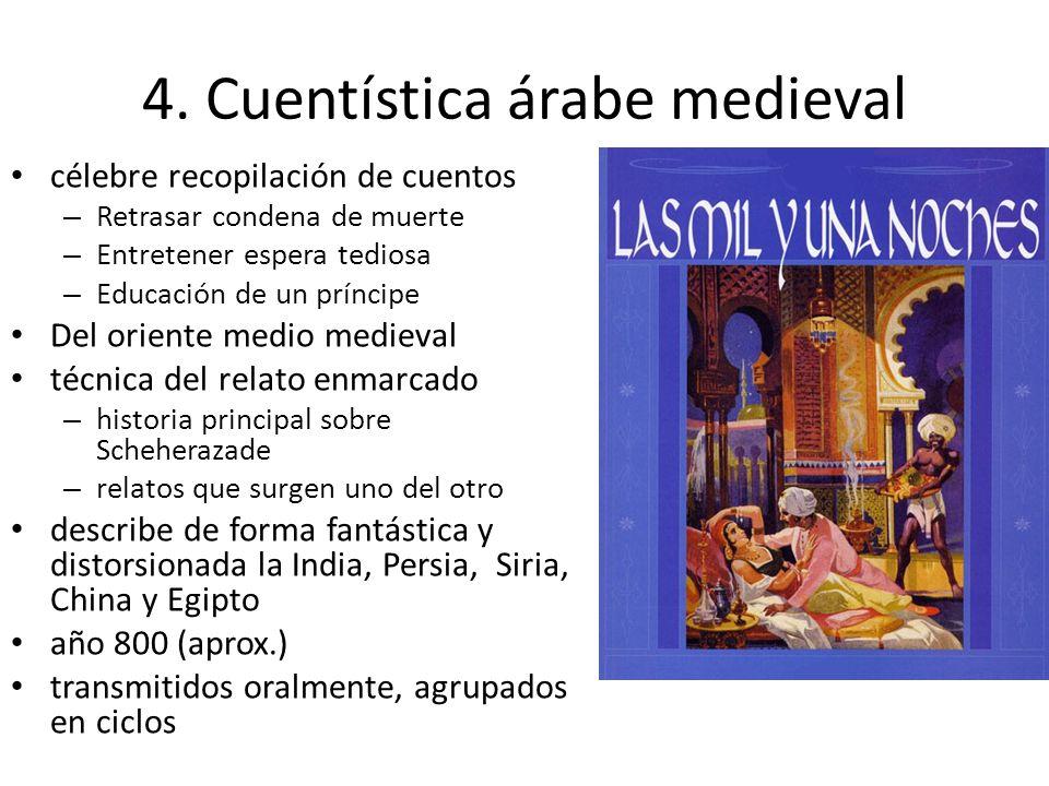 4. Cuentística árabe medieval célebre recopilación de cuentos – Retrasar condena de muerte – Entretener espera tediosa – Educación de un príncipe Del