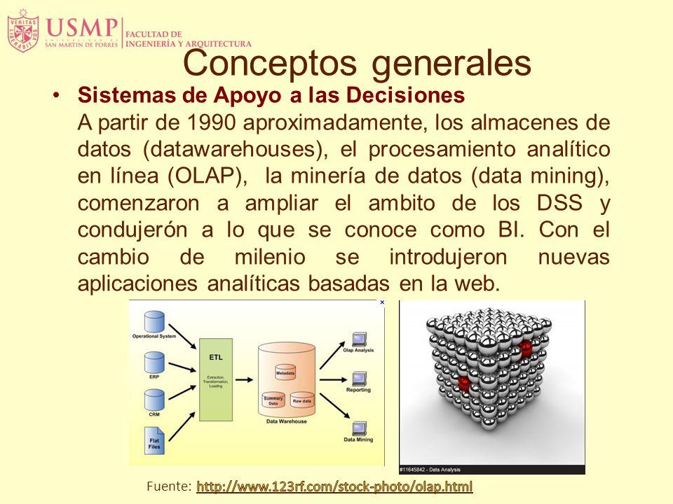 Sistemas de Apoyo a las Decisiones A partir de 1990 aproximadamente, los almacenes de datos (datawarehouses), el procesamiento analítico en línea (OLAP), la minería de datos (data mining), comenzaron a ampliar el ambito de los DSS y condujerón a lo que se conoce como BI.
