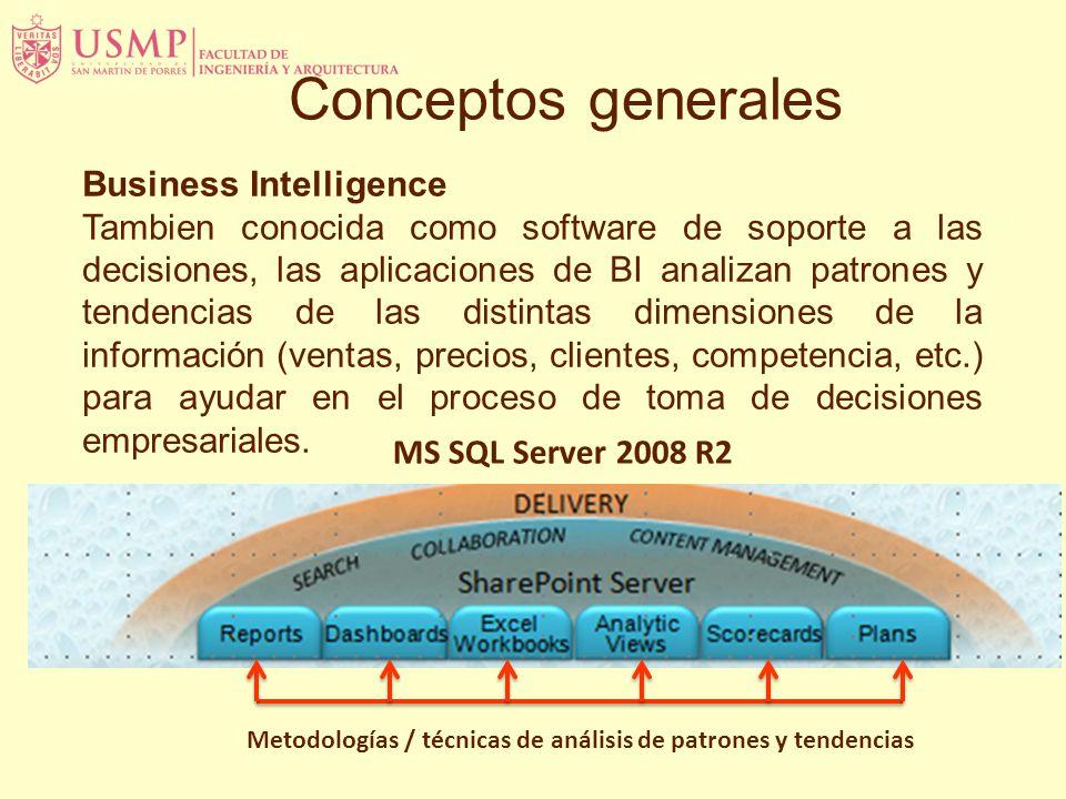 Conceptos generales Business Intelligence Tambien conocida como software de soporte a las decisiones, las aplicaciones de BI analizan patrones y tendencias de las distintas dimensiones de la información (ventas, precios, clientes, competencia, etc.) para ayudar en el proceso de toma de decisiones empresariales.