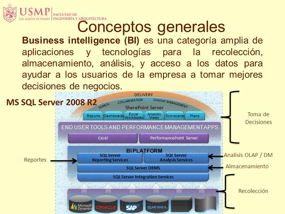 Conceptos generales Business intelligence (BI) es una categoría amplia de aplicaciones y tecnologías para la recolección, almacenamiento, análisis, y acceso a los datos para ayudar a los usuarios de la empresa a tomar mejores decisiones de negocios.