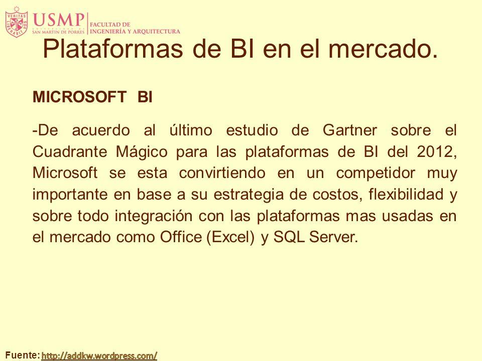 MICROSOFT BI -De acuerdo al último estudio de Gartner sobre el Cuadrante Mágico para las plataformas de BI del 2012, Microsoft se esta convirtiendo en un competidor muy importante en base a su estrategia de costos, flexibilidad y sobre todo integración con las plataformas mas usadas en el mercado como Office (Excel) y SQL Server.