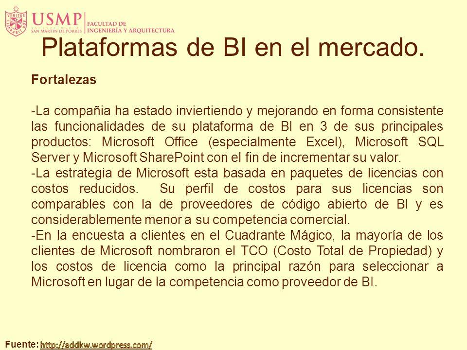 Fortalezas -La compañia ha estado inviertiendo y mejorando en forma consistente las funcionalidades de su plataforma de BI en 3 de sus principales productos: Microsoft Office (especialmente Excel), Microsoft SQL Server y Microsoft SharePoint con el fin de incrementar su valor.