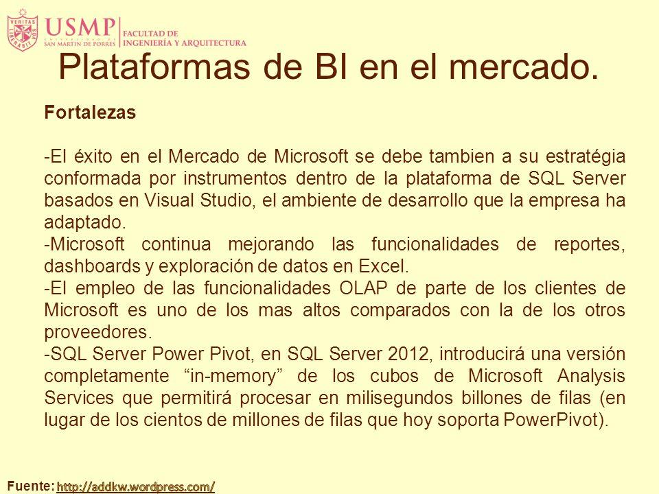 Fortalezas -El éxito en el Mercado de Microsoft se debe tambien a su estratégia conformada por instrumentos dentro de la plataforma de SQL Server basados en Visual Studio, el ambiente de desarrollo que la empresa ha adaptado.