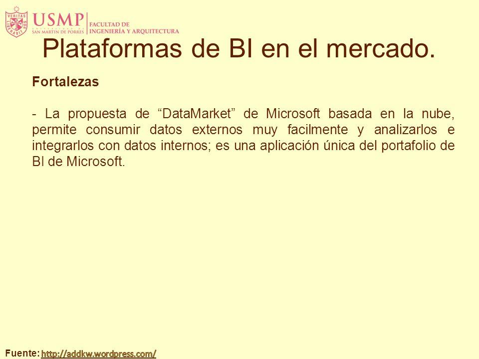 Fortalezas - La propuesta de DataMarket de Microsoft basada en la nube, permite consumir datos externos muy facilmente y analizarlos e integrarlos con datos internos; es una aplicación única del portafolio de BI de Microsoft.
