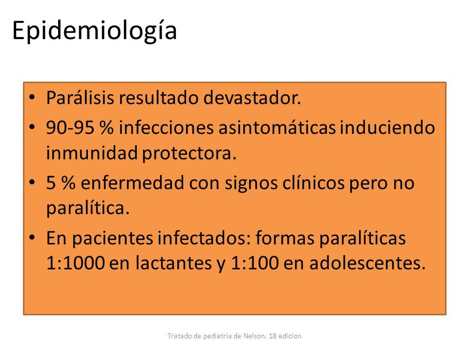 Epidemiología Parálisis resultado devastador. 90-95 % infecciones asintomáticas induciendo inmunidad protectora. 5 % enfermedad con signos clínicos pe