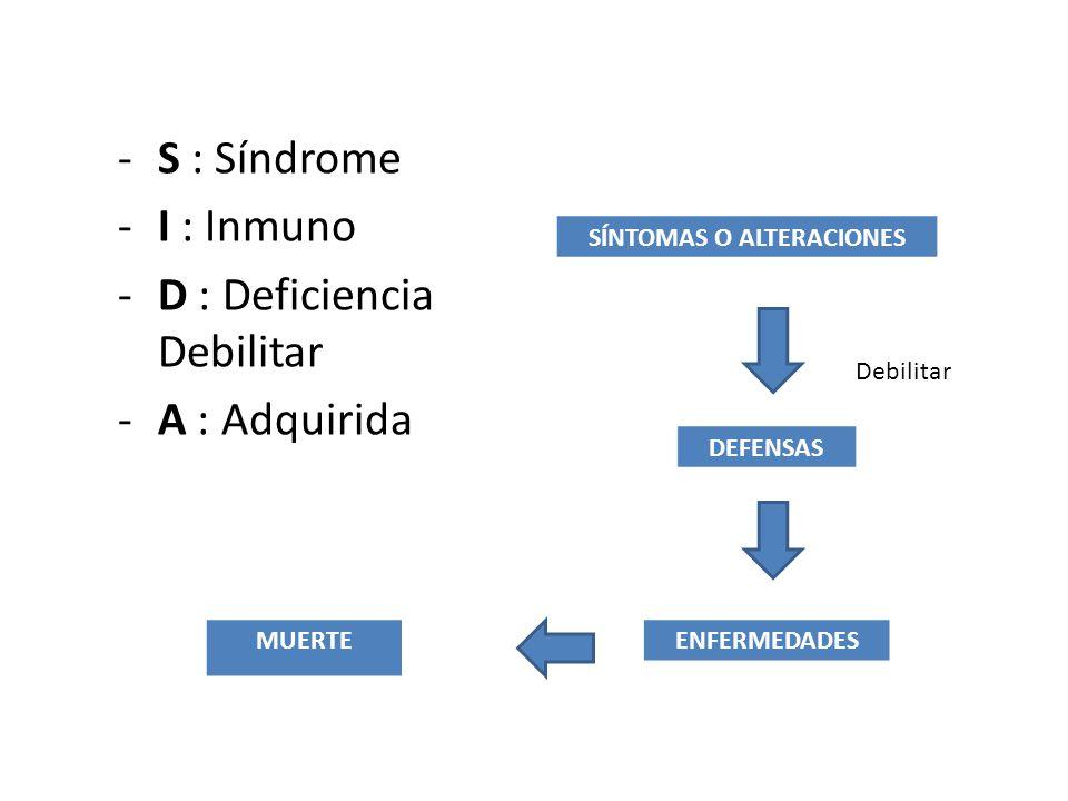 -S : Síndrome -I : Inmuno -D : Deficiencia Debilitar -A : Adquirida SÍNTOMAS O ALTERACIONES DEFENSAS ENFERMEDADESMUERTE Debilitar