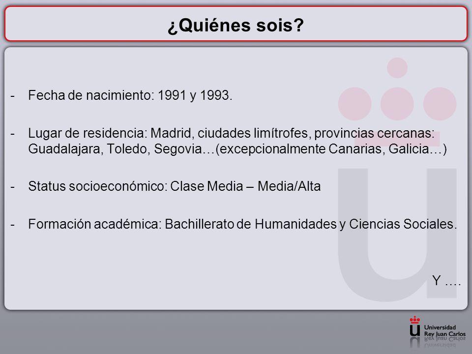 ¿Quiénes sois.-Fecha de nacimiento: 1991 y 1993.