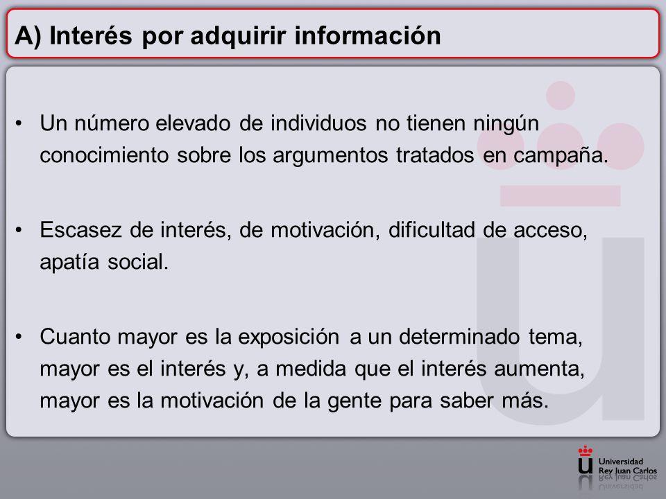 A) Interés por adquirir información Un número elevado de individuos no tienen ningún conocimiento sobre los argumentos tratados en campaña. Escasez de