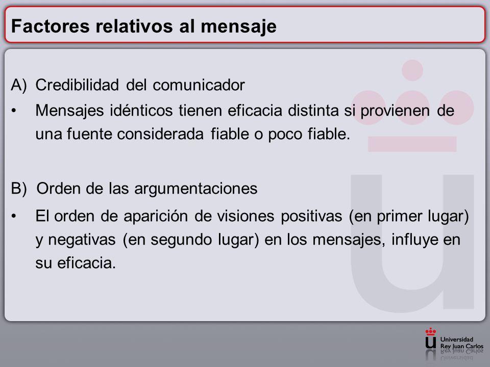 Factores relativos al mensaje A)Credibilidad del comunicador Mensajes idénticos tienen eficacia distinta si provienen de una fuente considerada fiable