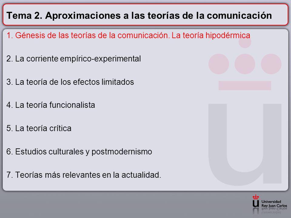 Tema 2. Aproximaciones a las teorías de la comunicación 1. Génesis de las teorías de la comunicación. La teoría hipodérmica 2. La corriente empírico-e