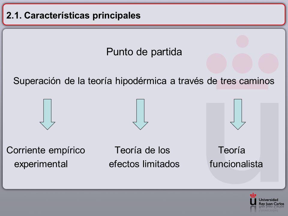 2.1. Características principales Punto de partida Superación de la teoría hipodérmica a través de tres caminos Corriente empírico Teoría de los Teoría