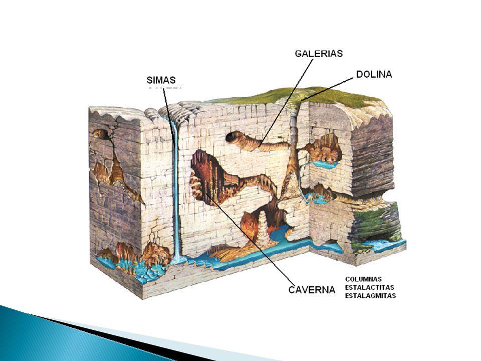 Es un agente geológico que puede actuar de tres formas diferentes: a) Oleaje: se da en la costa, y es debido al viento.