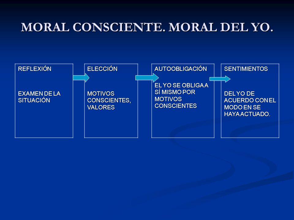 MORAL CONSCIENTE. MORAL DEL YO. REFLEXIÓN EXAMEN DE LA SITUACIÓN ELECCIÓN MOTIVOS CONSCIENTES, VALORES AUTOOBLIGACIÓN EL YO SE OBLIGA A SÍ MISMO POR M