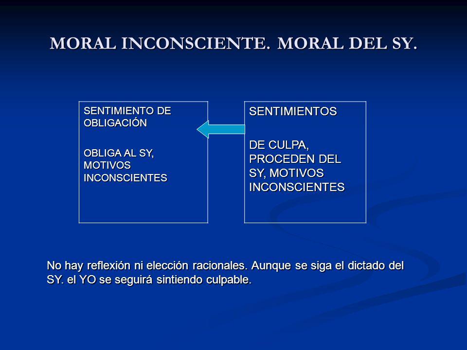 MORAL INCONSCIENTE. MORAL DEL SY. SENTIMIENTO DE OBLIGACIÓN OBLIGA AL SY, MOTIVOS INCONSCIENTES SENTIMIENTOS DE CULPA, PROCEDEN DEL SY, MOTIVOS INCONS