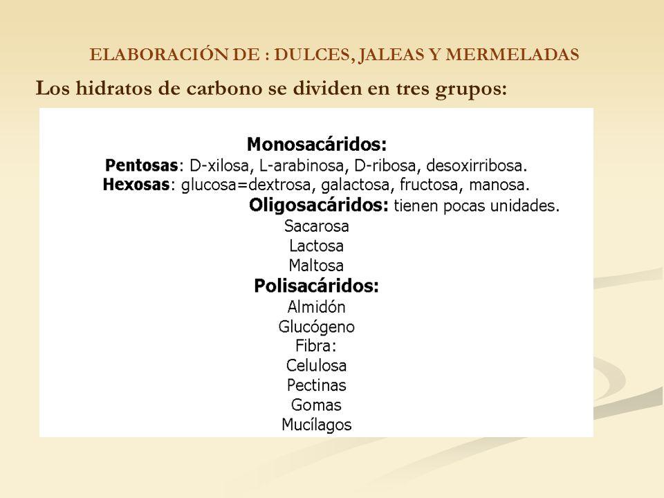 Los hidratos de carbono se dividen en tres grupos: ELABORACIÓN DE : DULCES, JALEAS Y MERMELADAS