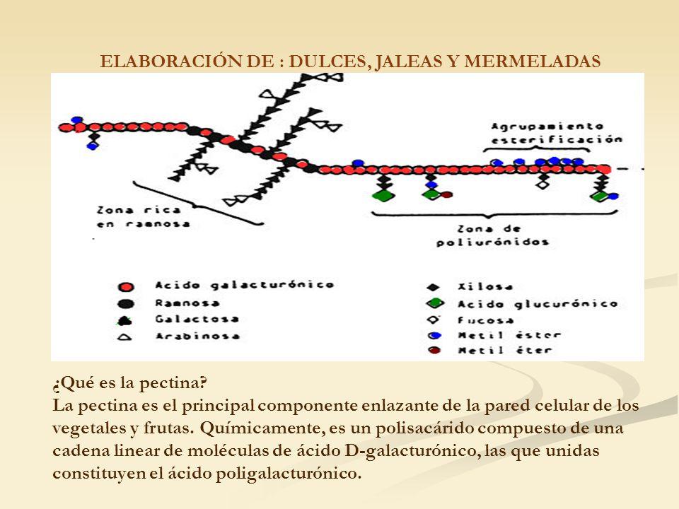 ELABORACIÓN DE : DULCES, JALEAS Y MERMELADAS ¿Qué es la pectina.