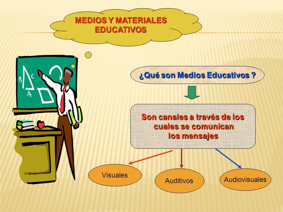 MEDIOS Y MATERIALES EDUCATIVOS ¿Qué son Medios Educativos ? Son canales a través de los cuales se comunican cuales se comunican los mensajes los mensa