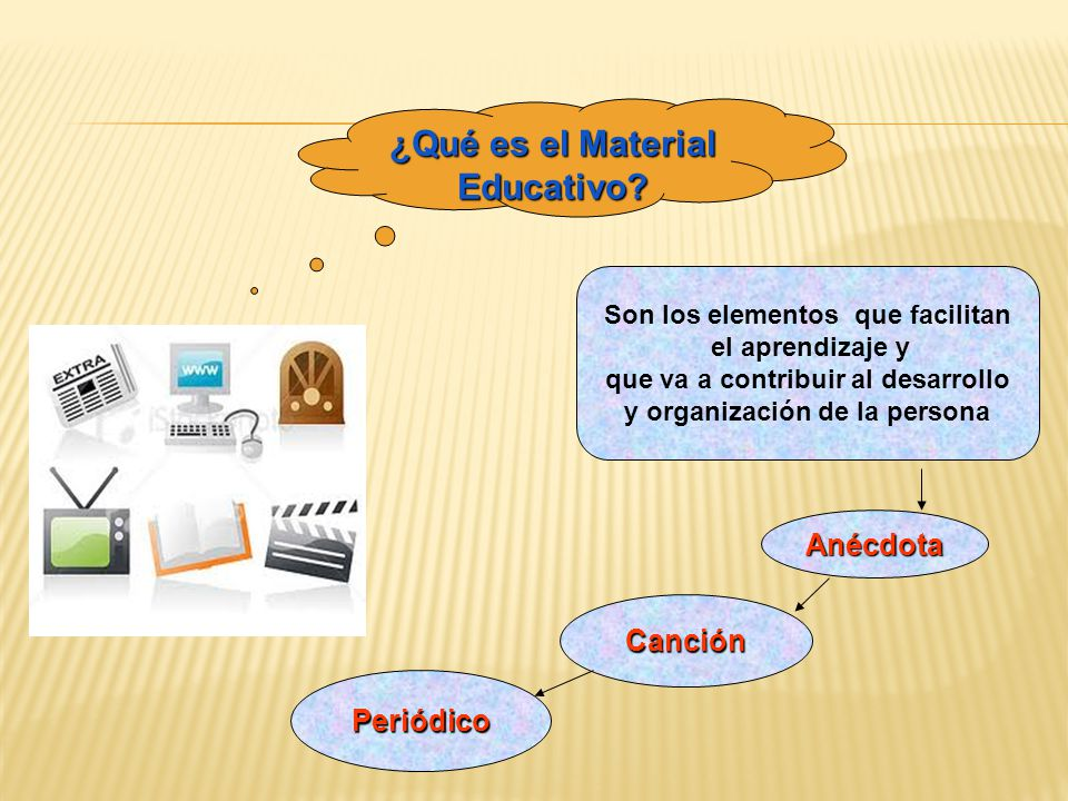 ¿Qué es el Material Educativo? Son los elementos que facilitan el aprendizaje y que va a contribuir al desarrollo y organización de la persona Periódi