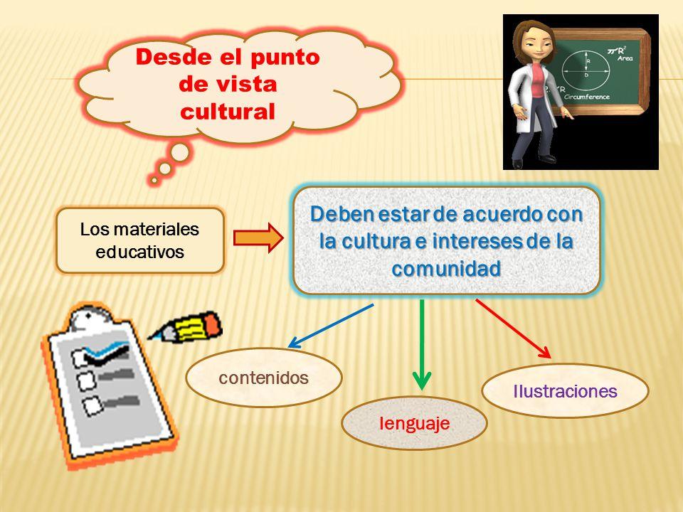 Desde el punto de vista cultural Deben estar de acuerdo con la cultura e intereses de la comunidad Los materiales educativos contenidos lenguaje Ilust