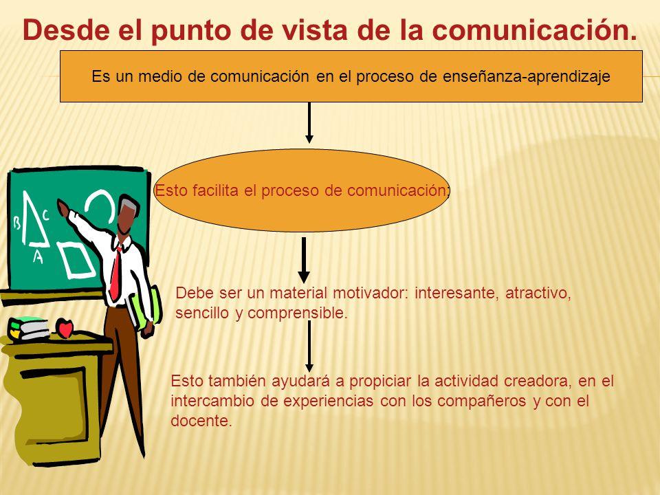 Desde el punto de vista de la comunicación. Es un medio de comunicación en el proceso de enseñanza-aprendizaje, Esto facilita el proceso de comunicaci
