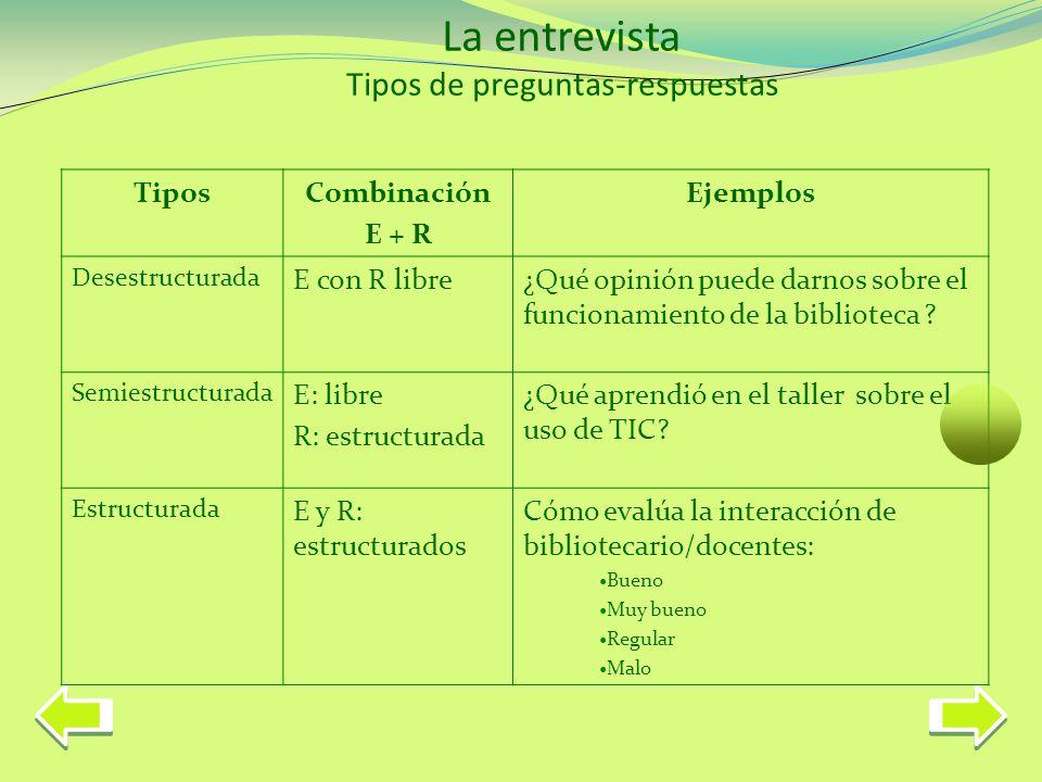 La entrevista Tipos de preguntas-respuestas TiposCombinación E + R Ejemplos Desestructurada E con R libre¿Qué opinión puede darnos sobre el funcionamiento de la biblioteca .